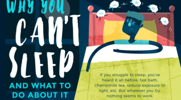 Stop Worrying Before Bed: Practice A Mindful Sleep Pattern